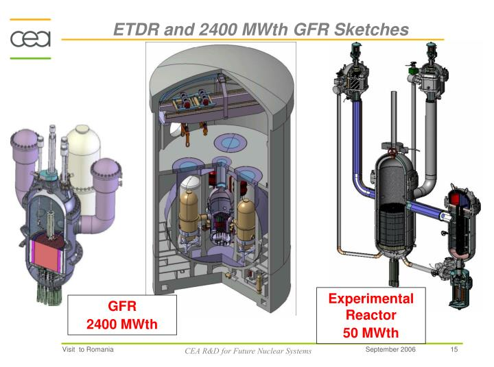 ETDR and 2400 MWth GFR Sketches