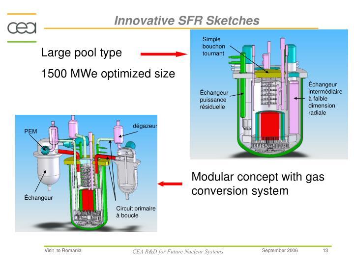 Innovative SFR Sketches