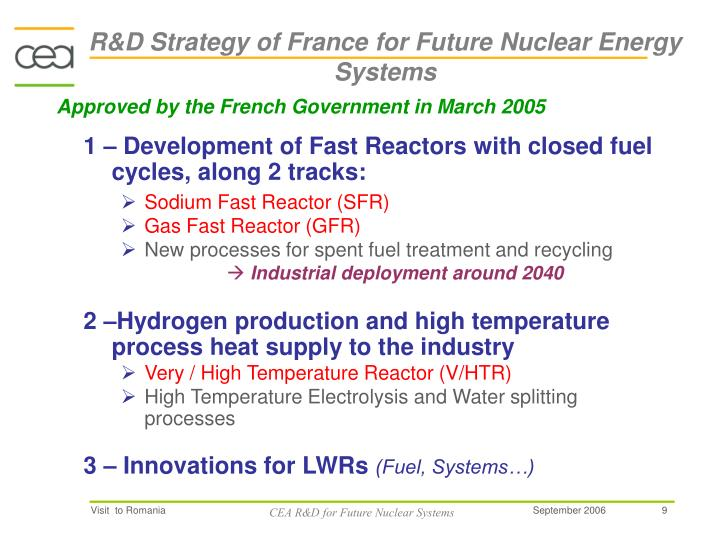 R&D Strategy of France for Future Nuclear Energy Systems