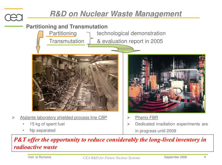 R&D on Nuclear Waste Management