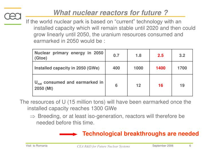 What nuclear reactors for future ?