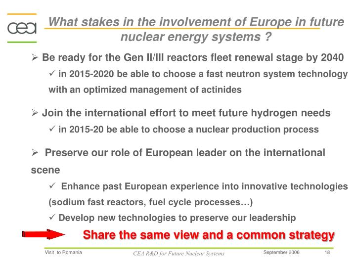 What stakes in the involvement of Europe in future nuclear energy systems ?
