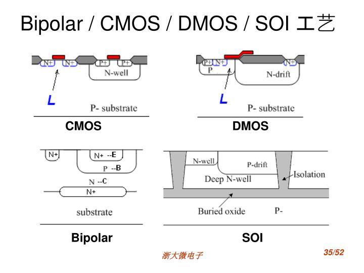 Bipolar / CMOS / DMOS / SOI