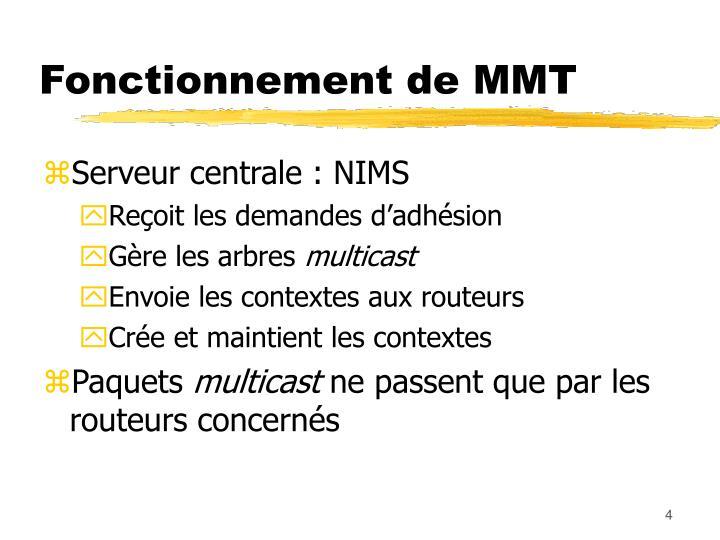Fonctionnement de MMT