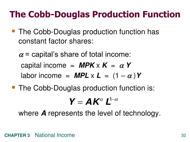 The Cobb-Douglas Production Function