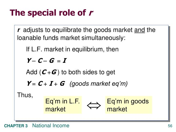 Eq'm in L.F. market