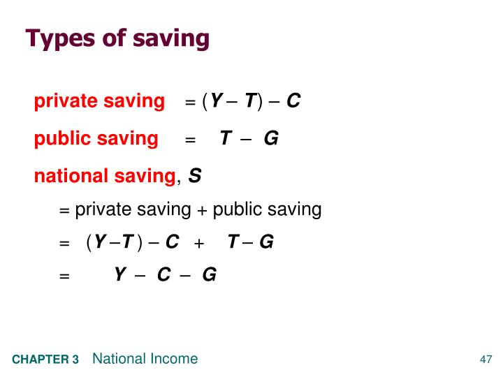 Types of saving