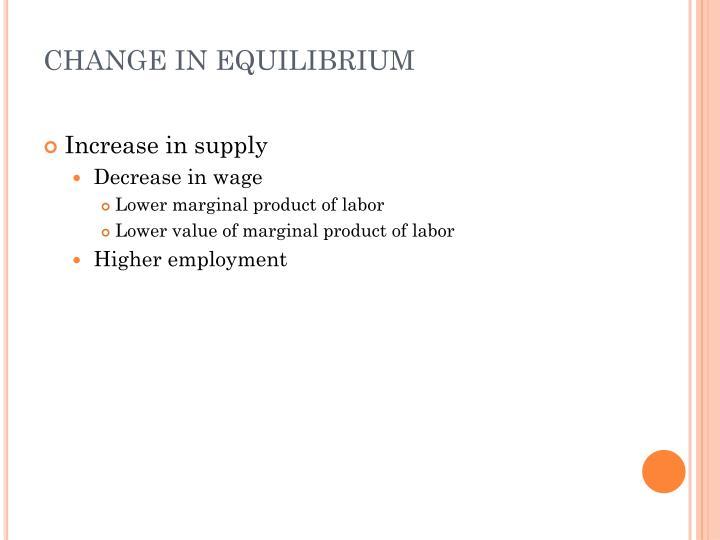 CHANGE IN EQUILIBRIUM