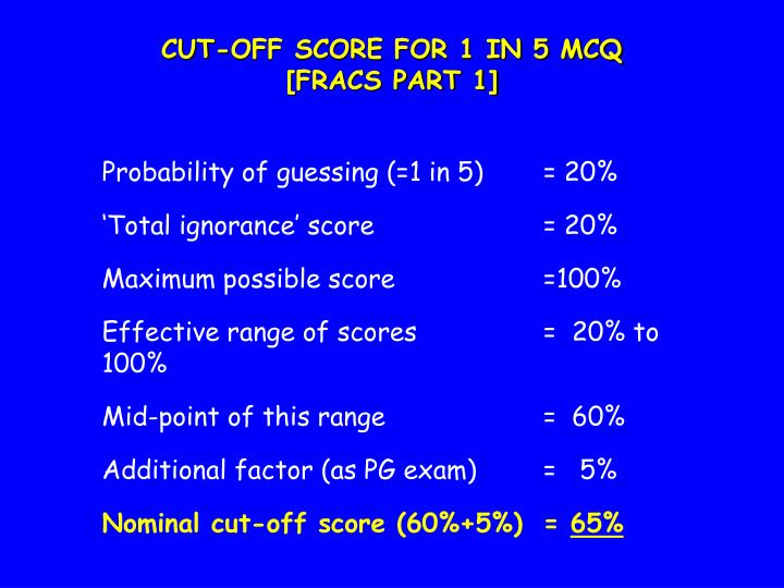 CUT-OFF SCORE FOR 1 IN 5 MCQ