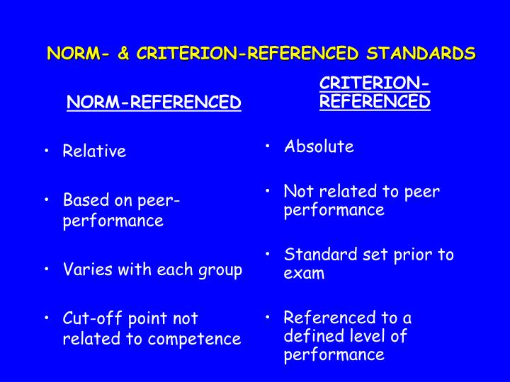 Norm criterion referenced standards