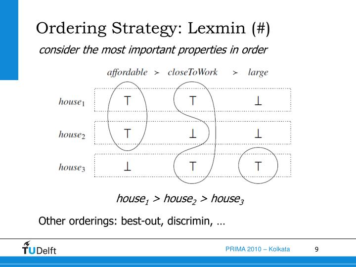 Ordering Strategy: Lexmin (