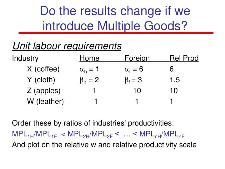 Do the results change if we introduce Multiple Goods?