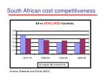 south african cost competitiveness