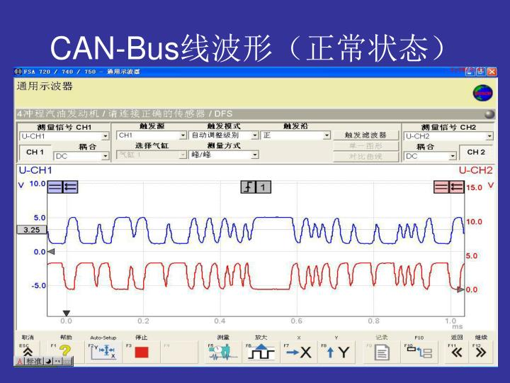 CAN-Bus