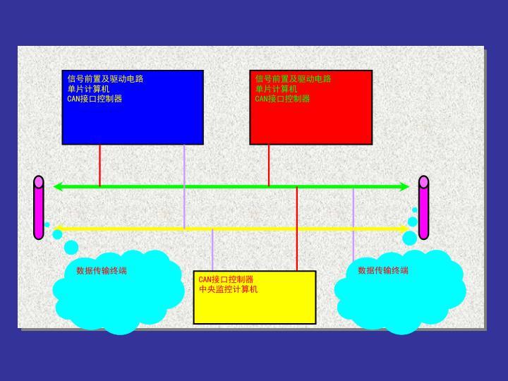 信号前置及驱动电路