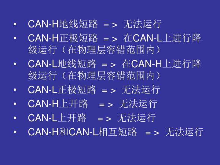 CAN-H