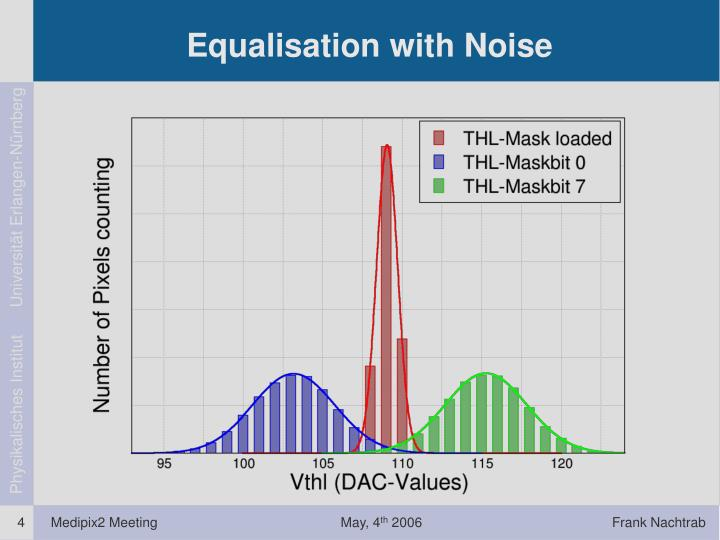 Equalisation with Noise