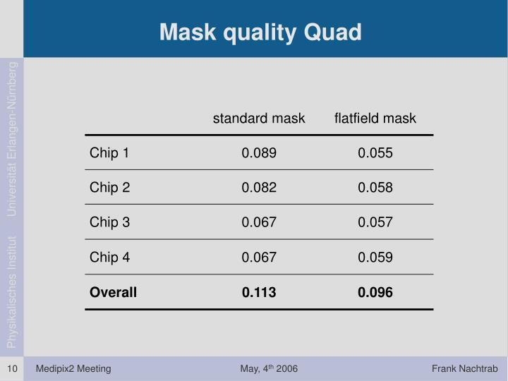 Mask quality Quad