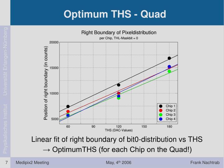 Optimum THS - Quad