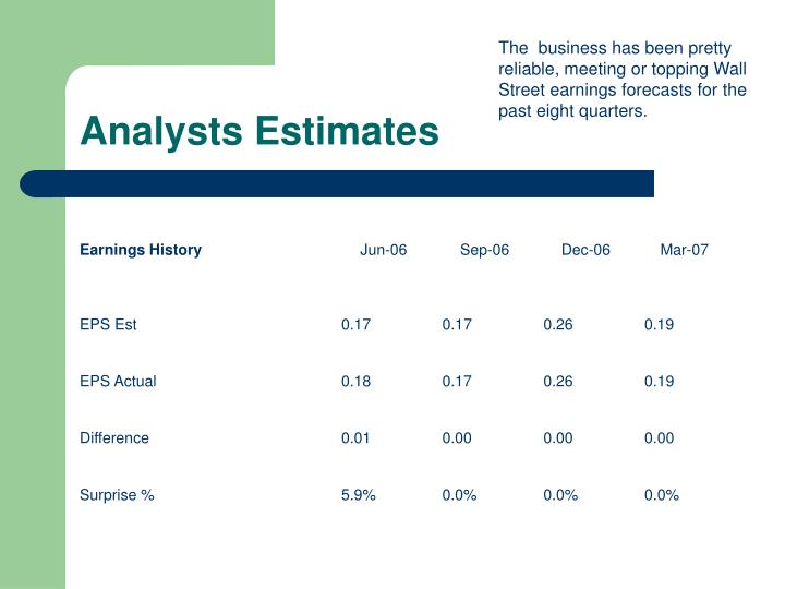 The  business has been pretty reliable, meeting or topping Wall Street earnings forecasts for the past eight quarters.