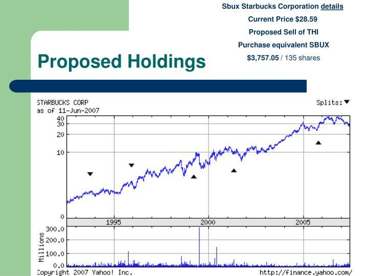 SbuxStarbucks Corporation