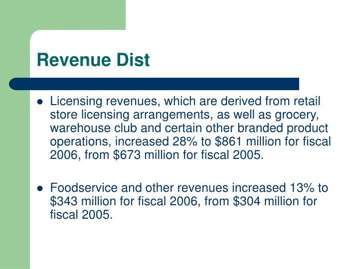 Revenue Dist