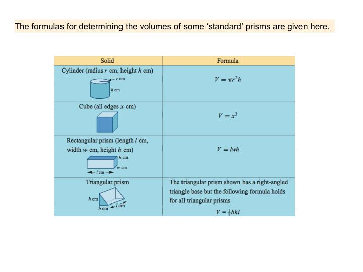 The formulas for determining the volumes of some 'standard' prisms are given here.