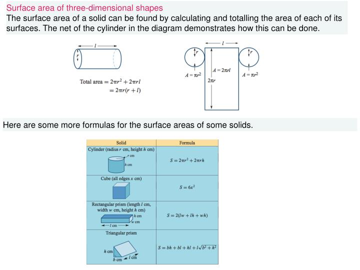 Surface area of three-dimensional shapes