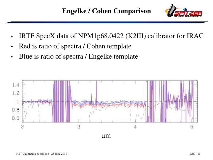 Engelke / Cohen Comparison