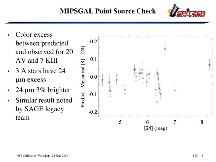 MIPSGAL Point Source Check