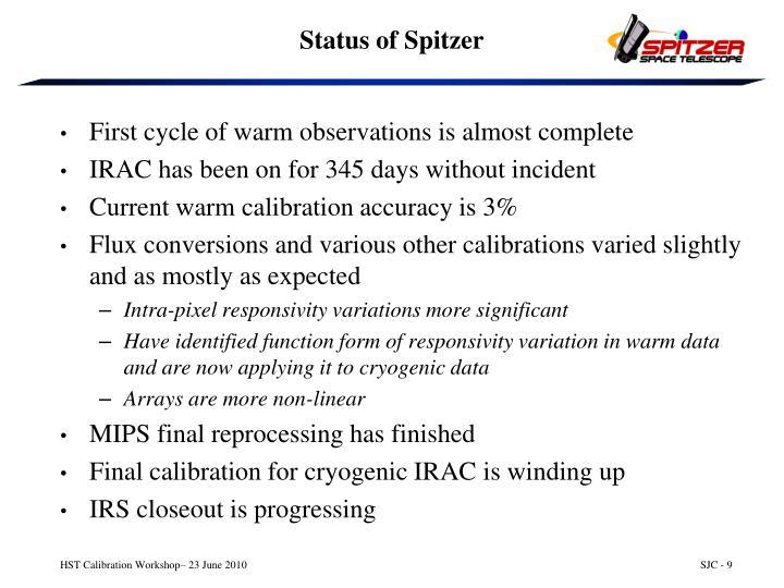 Status of Spitzer