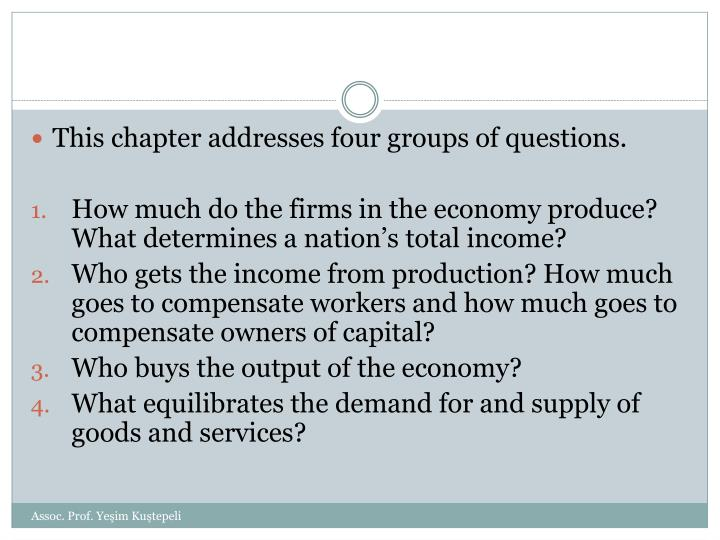 This chapter addresses four groups of question