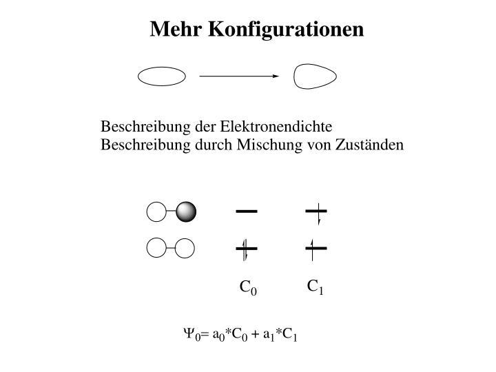 Mehr Konfigurationen