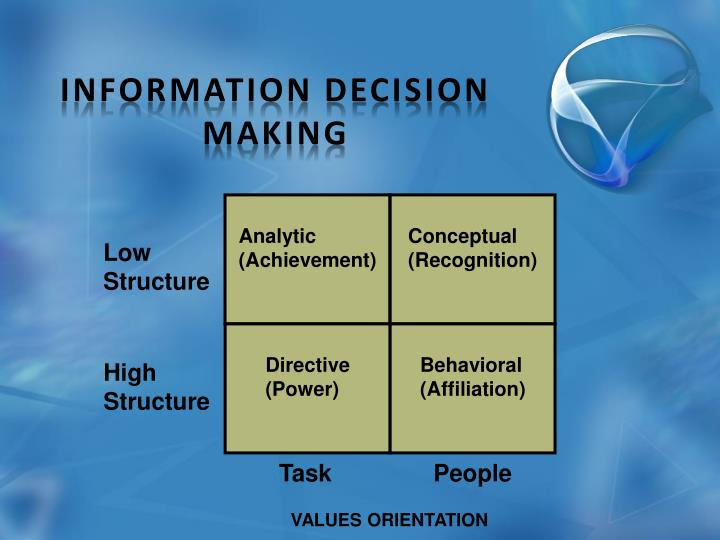 Information Decision Making