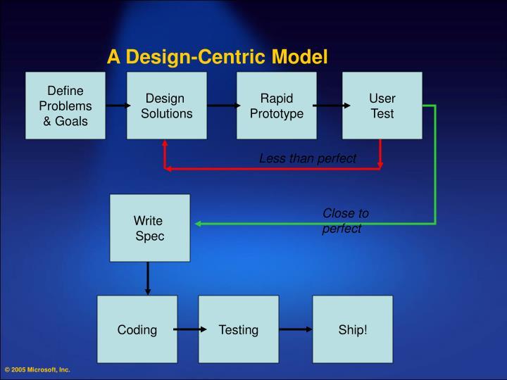 A Design-Centric Model