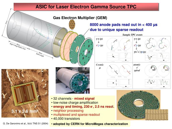 ASIC for Laser Electron Gamma Source TPC