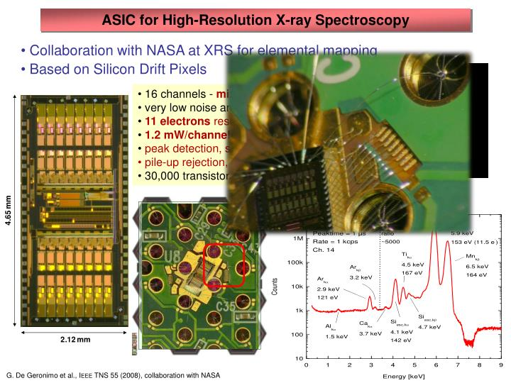 ASIC for High-Resolution X-ray Spectroscopy