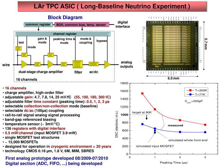LAr TPC ASIC ( Long-Baseline Neutrino Experiment )