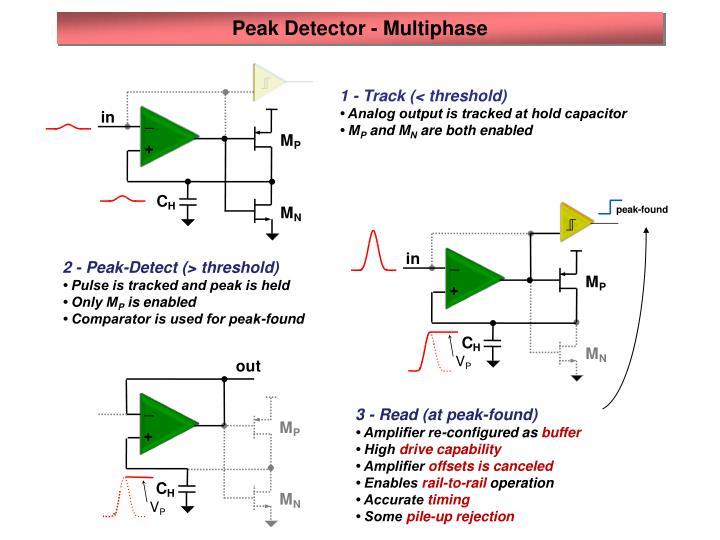 Peak Detector - Multiphase