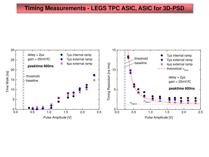 Timing Measurements - LEGS TPC ASIC, ASIC for 3D-PSD