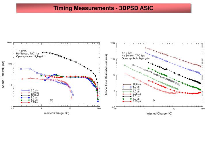 Timing Measurements - 3DPSD ASIC
