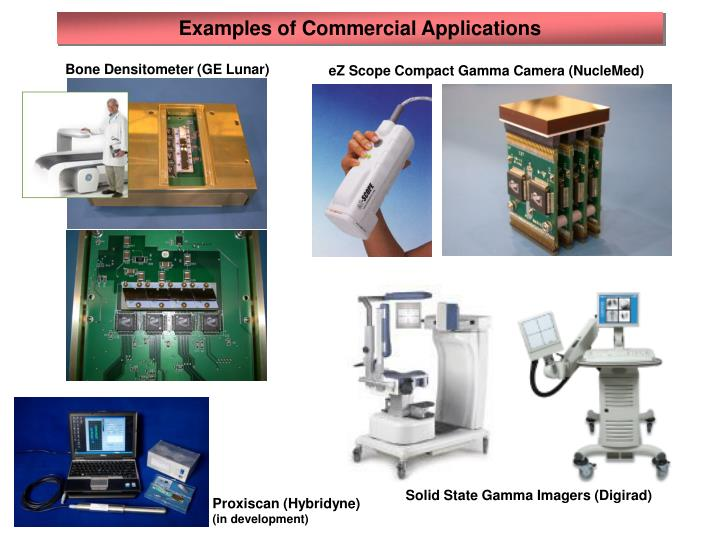Examples of Commercial Applications