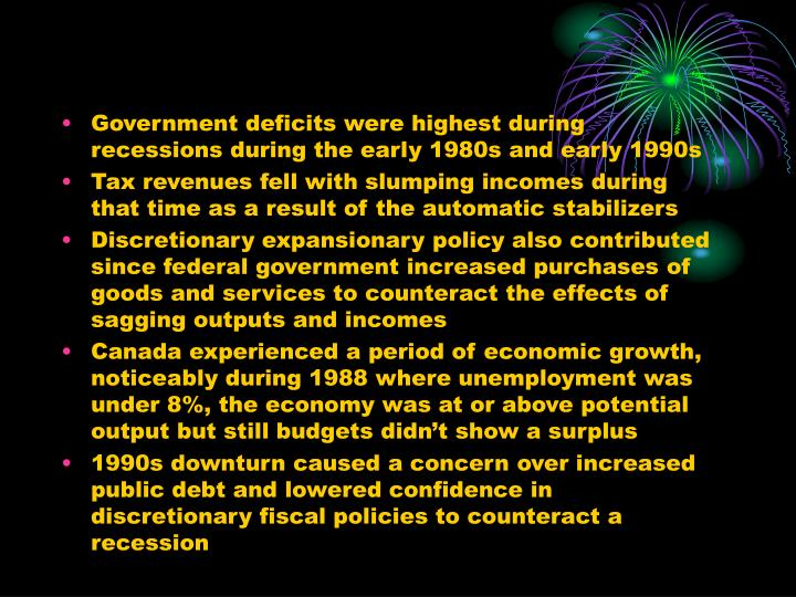 Government deficits were highest during recessions during the early 1980s and early 1990s