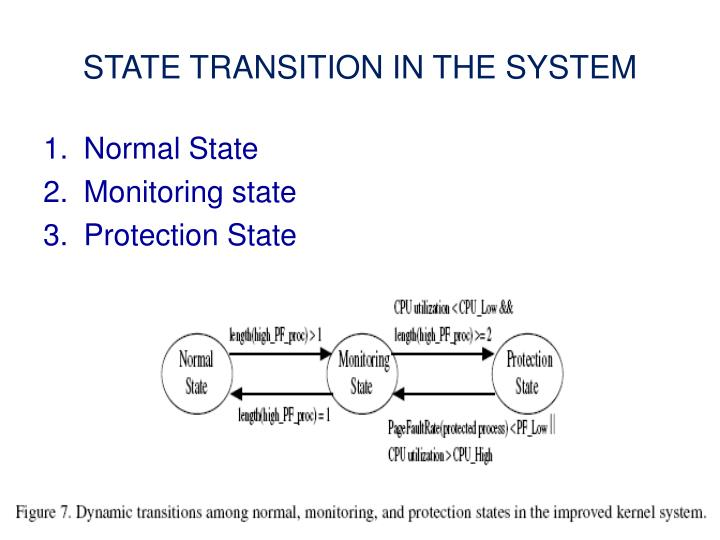 STATE TRANSITION IN THE SYSTEM