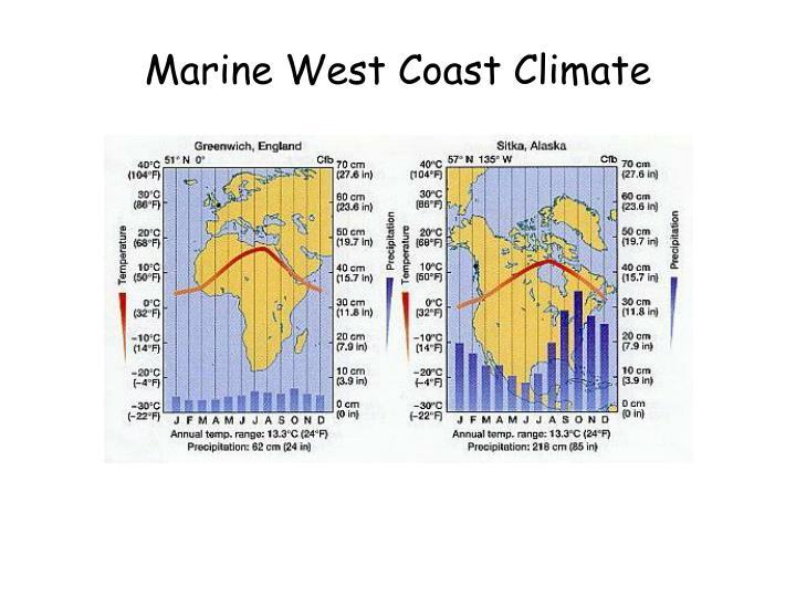 Marine West Coast Climate
