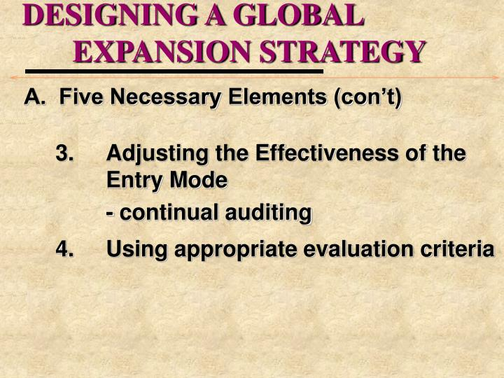 DESIGNING A GLOBAL 		EXPANSION STRATEGY