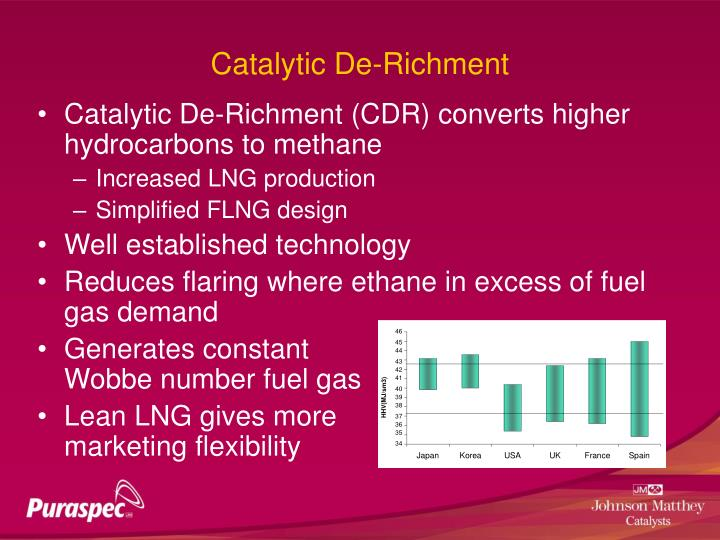 Catalytic De-Richment