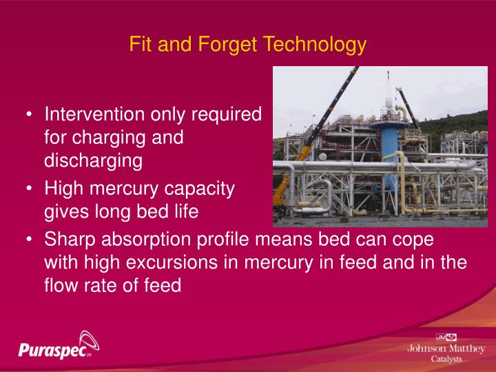 Fit and Forget Technology