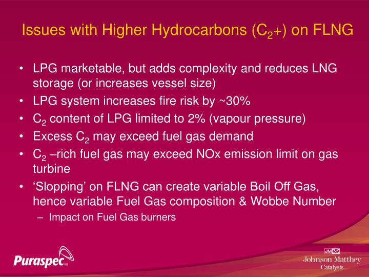 Issues with Higher Hydrocarbons (C
