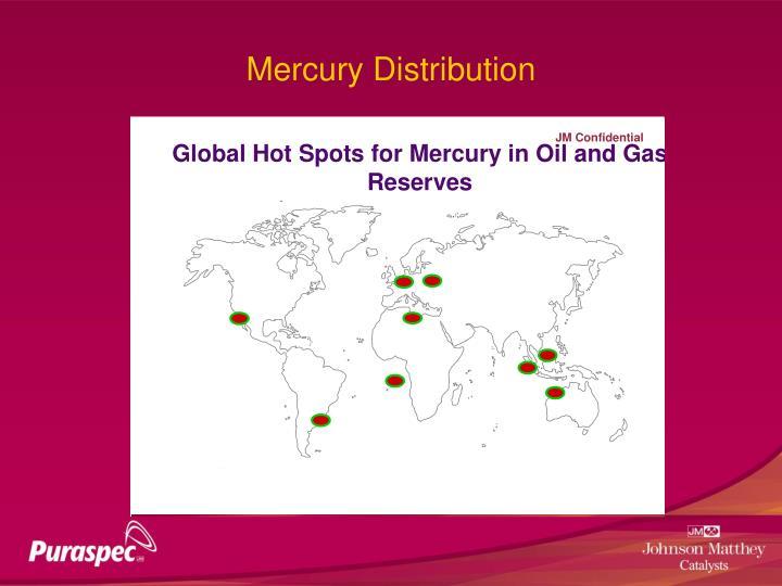 Mercury Distribution